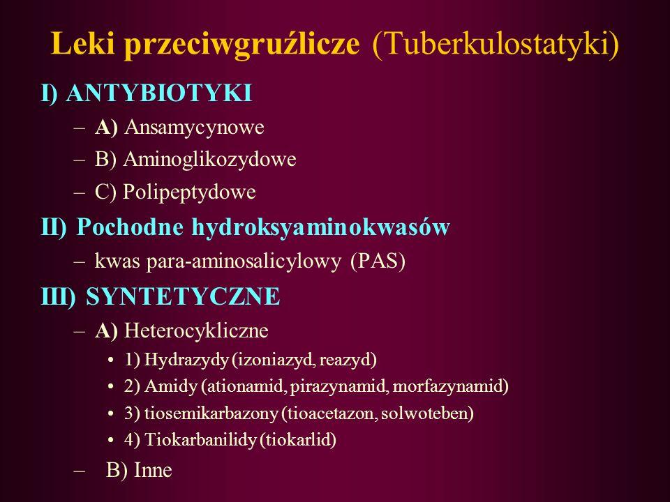 Leki tuberkulostatyczne podstawowe –rifampicyna, streptomycyna, izoniazyd, etambutol, pyrazinamid zastępcze –kanamycyna, wiomycyna, kapreomycyna, cykl