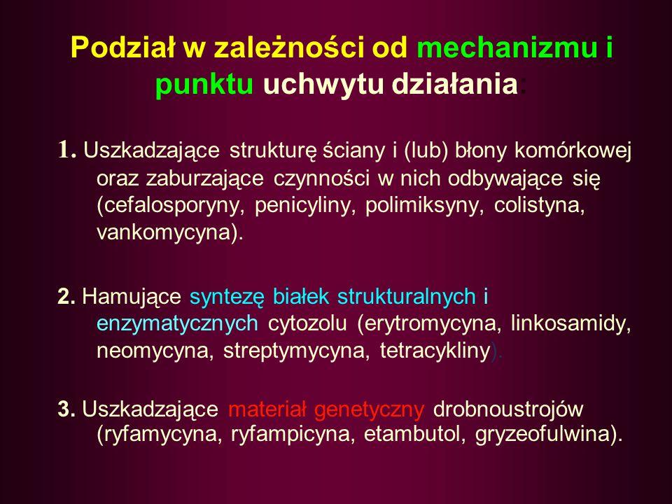 Chinolony – wskazania kliniczne stara generacja: zakażenia układu moczowego, nowa generacja: -zakażenia dróg moczowych, gruczołu krokowego, układu oddechowego ( za wyjątkiem S.pneumonie), -zakażenia P.aeruginosa dróg oddechowych, ucha zewnętrznego, -zakażenia atypowe ( Mycoplasma, Chlamydia, Legionella, -zakażenia Gram (+) u chorych z neutropenią, -rzeżączka, zakażenie przewodu pokarmowego, szpiku, -zakażenia skóry i tkanek miękkich.