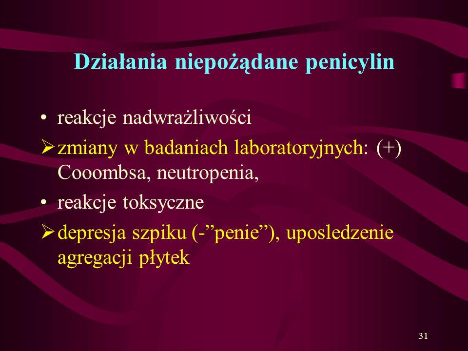 Preparaty skojarzone penicylin KWAS KLAWULANOWY + AMOKSYCYLINA AUGUMENTIN AUGUMENTIN KW. KLAWULANOWY + TIKARCYLINA SULBAKTAM + AMPICYLINA TAZOBAKTAM +