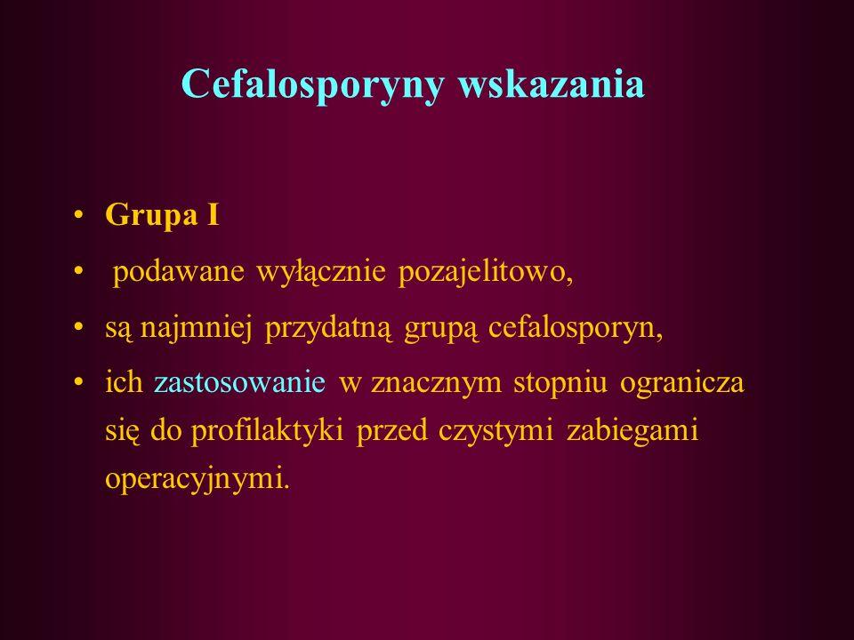 Spektrum działania przeciwbakteryjnego cefalosporyn I GENERACJA - ziarenkowce Gram(+) (z wyjątkiem Enterococcus oraz SPPR) - Staphylococcus ( z wyjątk