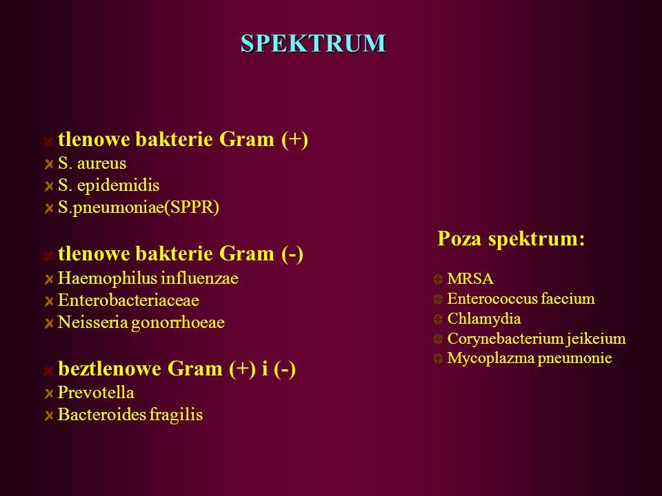 KARBAPENEMY IMIPANEM, MONOPENEM, PANIPENEM grupy antybiotyków o najszerszym spektrum, działają na beztlenowe i tlenowe oporna na B-laktamazy rozkładan