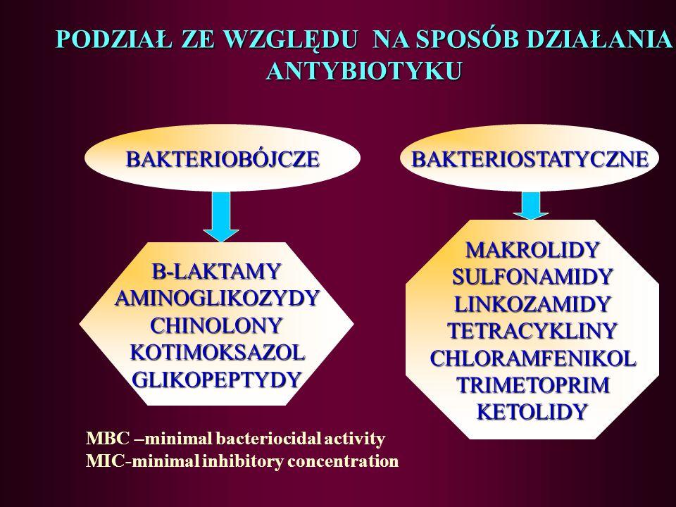 SPEKTRUM ZIARENKOWCE Gram (+) i (-) TLENOWE BEZTLENOWE Streptococcus Staphylococcus Peptococcus PAŁECZKI Gram (-) BordetellaPrevotella ATYPOWE: Mycoplasma pneumoniae Chlamydia Legionella Ureoplasma PIERWOTNIAKI –Toxoplasma Gondii