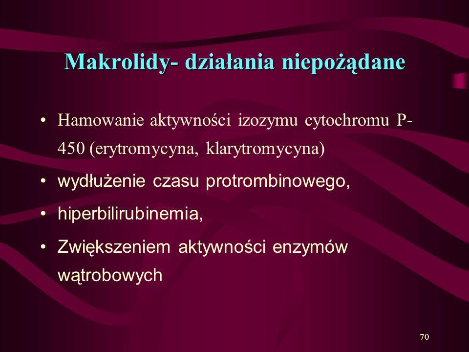 Makrolidy- wskazania W terapii niektórych zakażeń (głównie dróg oddechowych) są stosowane alternatywnie do antybiotyków β-laktamowych (penicylin i cef