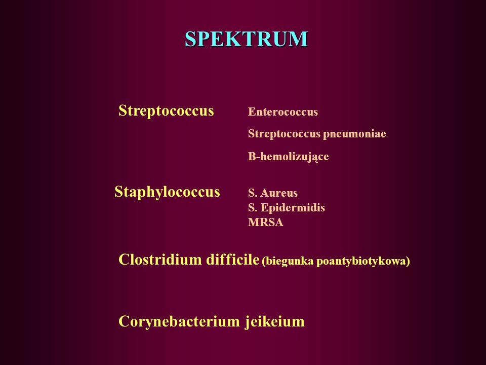 Antybiotyki glikopeptydowe - HETEROCYKLICZNE ZWIĄZKI WIELKOCZĄSTECZKOWE, ŹLE PENETRUJĄCE DO TKANEK I NARZĄDÓW WANKOMYCYNA TEIKOPLANINA -BAKTERIOBÓJCZE