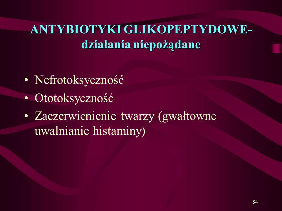 ANTYBIOTYKI GLIKOPEPTYDOWE- wskazania poważne zakażenia wywołane przez metycylinooporne szczepy Staphylococcus aureus, gronkowców koagulazoujemnych i