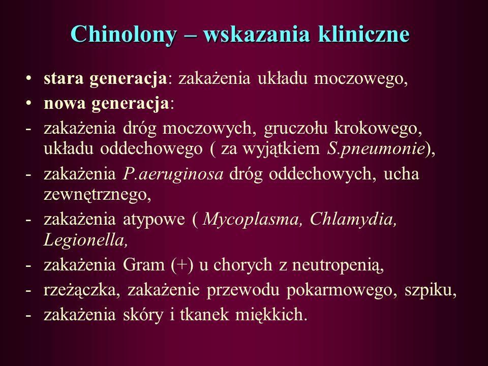 Chinolony – mechanizm działania przeciwbakteryjnego; farmakokinetyka bakteriobójczy, inhibitory gyrazy DNA, zaburzenie replikacji i syntezy DNA. wchła