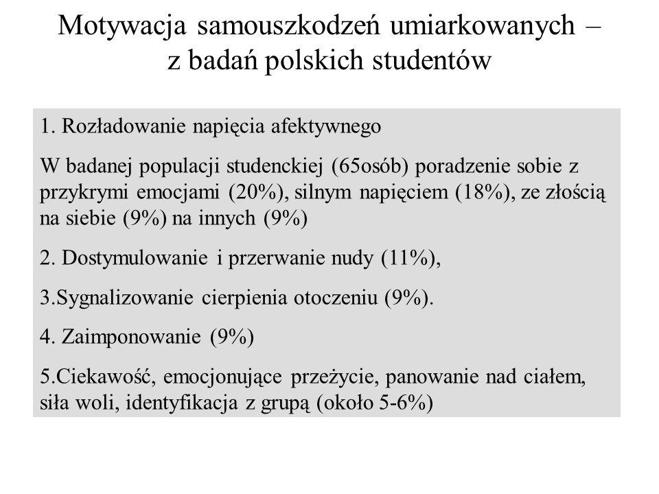 Motywacja samouszkodzeń umiarkowanych – z badań polskich studentów 1. Rozładowanie napięcia afektywnego W badanej populacji studenckiej (65osób) porad