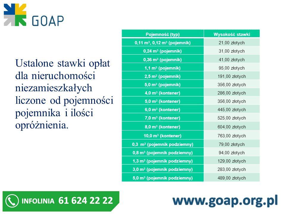 Ustalone stawki opłat dla nieruchomości niezamieszkałych liczone od pojemności pojemnika i ilości opróżnienia. Pojemność (typ)Wysokość stawki 0,11 m 3