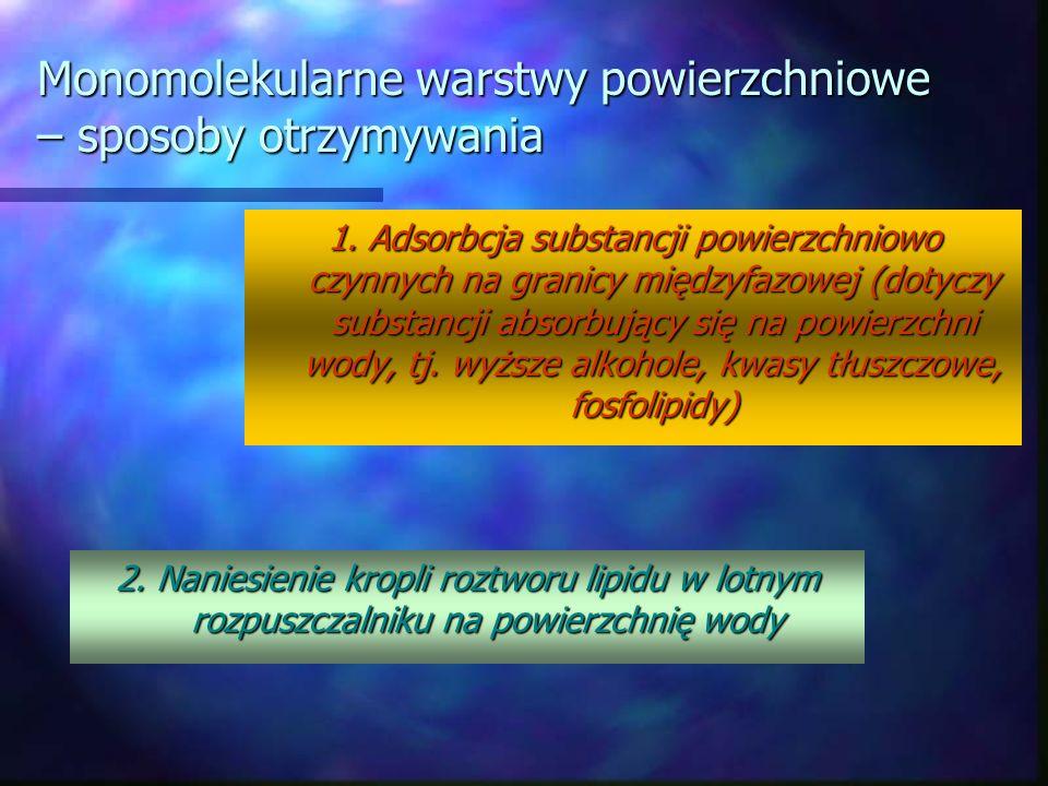 Monomolekularne warstwy powierzchniowe – sposoby otrzymywania 1. Adsorbcja substancji powierzchniowo czynnych na granicy międzyfazowej (dotyczy substa