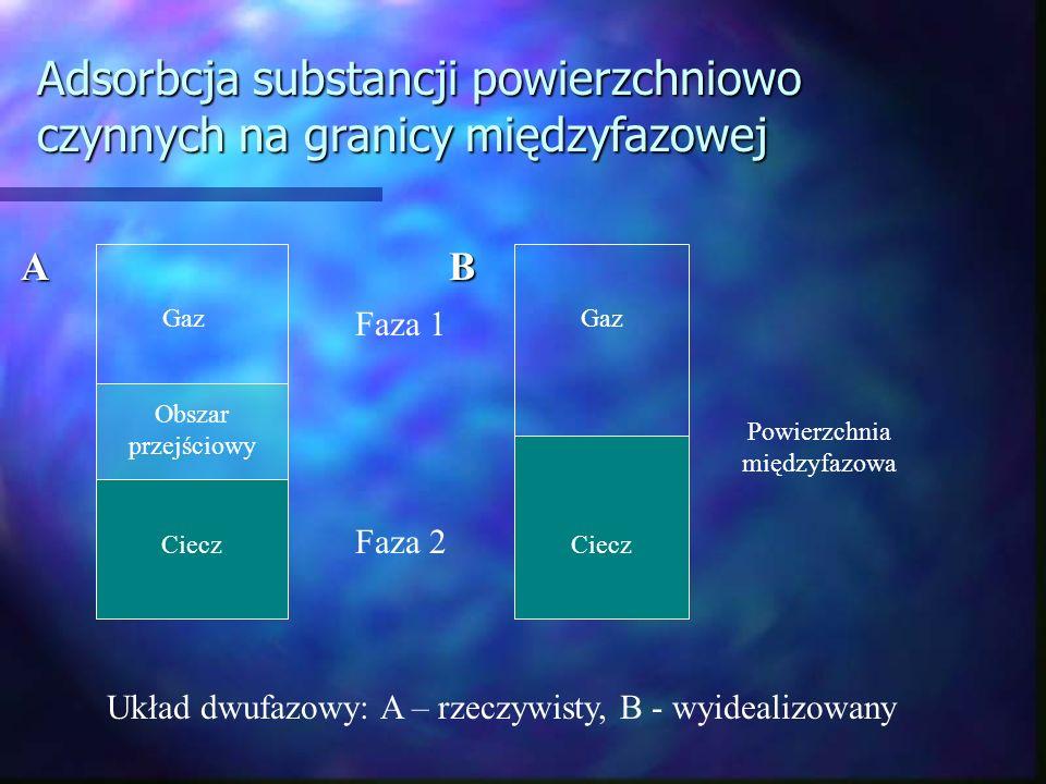 Adsorbcja substancji powierzchniowo czynnych na granicy międzyfazowej Gaz Obszar przejściowy Ciecz Gaz Ciecz Faza 1 Faza 2 Powierzchnia międzyfazowa A