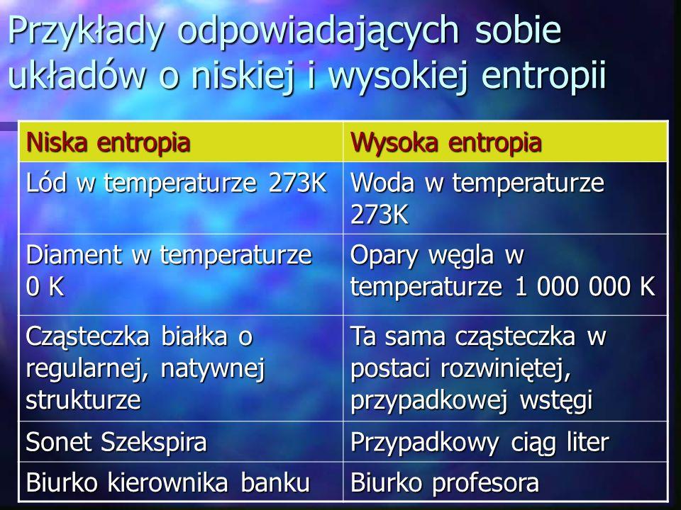 Przykłady odpowiadających sobie układów o niskiej i wysokiej entropii Niska entropia Wysoka entropia Lód w temperaturze 273K Woda w temperaturze 273K