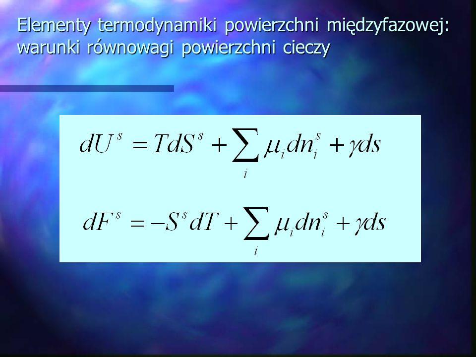 Elementy termodynamiki powierzchni międzyfazowej: warunki równowagi powierzchni cieczy