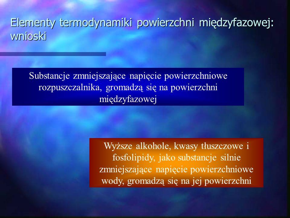 Elementy termodynamiki powierzchni międzyfazowej: wnioski Substancje zmniejszające napięcie powierzchniowe rozpuszczalnika, gromadzą się na powierzchn