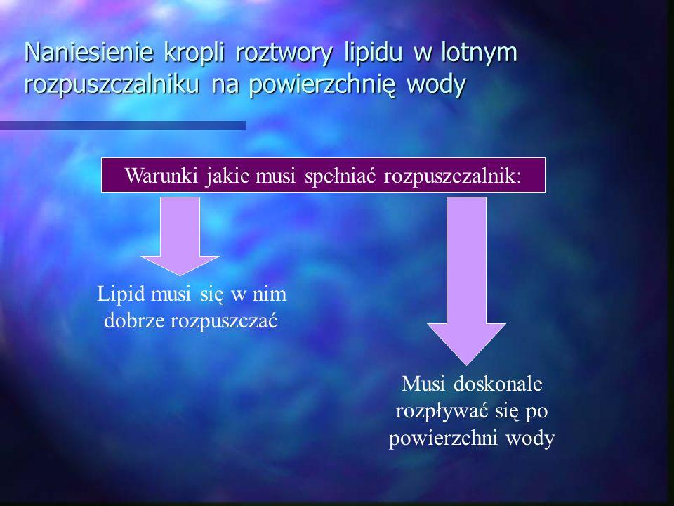 Naniesienie kropli roztwory lipidu w lotnym rozpuszczalniku na powierzchnię wody Warunki jakie musi spełniać rozpuszczalnik: Lipid musi się w nim dobr