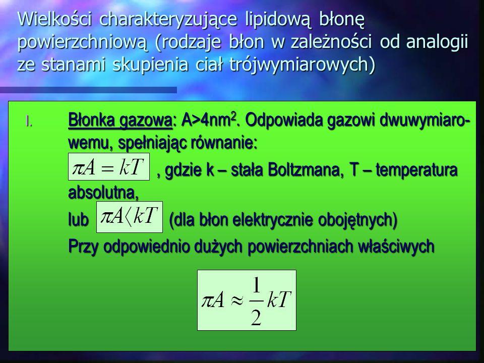 Wielkości charakteryzujące lipidową błonę powierzchniową (rodzaje błon w zależności od analogii ze stanami skupienia ciał trójwymiarowych) I. Błonka g