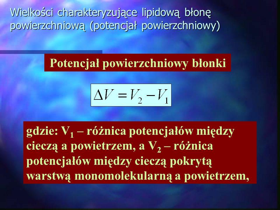 Wielkości charakteryzujące lipidową błonę powierzchniową (potencjał powierzchniowy) Potencjał powierzchniowy błonki gdzie: V 1 – różnica potencjałów m