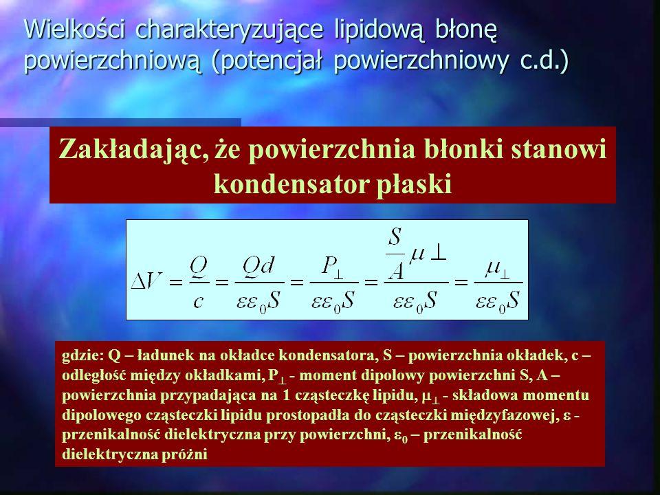 Wielkości charakteryzujące lipidową błonę powierzchniową (potencjał powierzchniowy c.d.) Zakładając, że powierzchnia błonki stanowi kondensator płaski