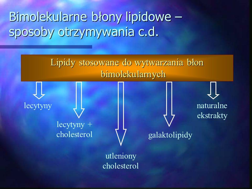 Bimolekularne błony lipidowe – sposoby otrzymywania c.d. Lipidy stosowane do wytwarzania błon bimolekularnych lecytyny lecytyny + cholesterol utlenion