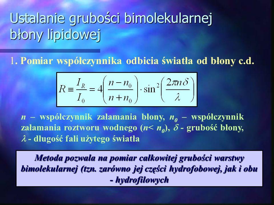 Ustalanie grubości bimolekularnej błony lipidowej 1. Pomiar współczynnika odbicia światła od błony c.d. n – współczynnik załamania błony, n 0 – współc
