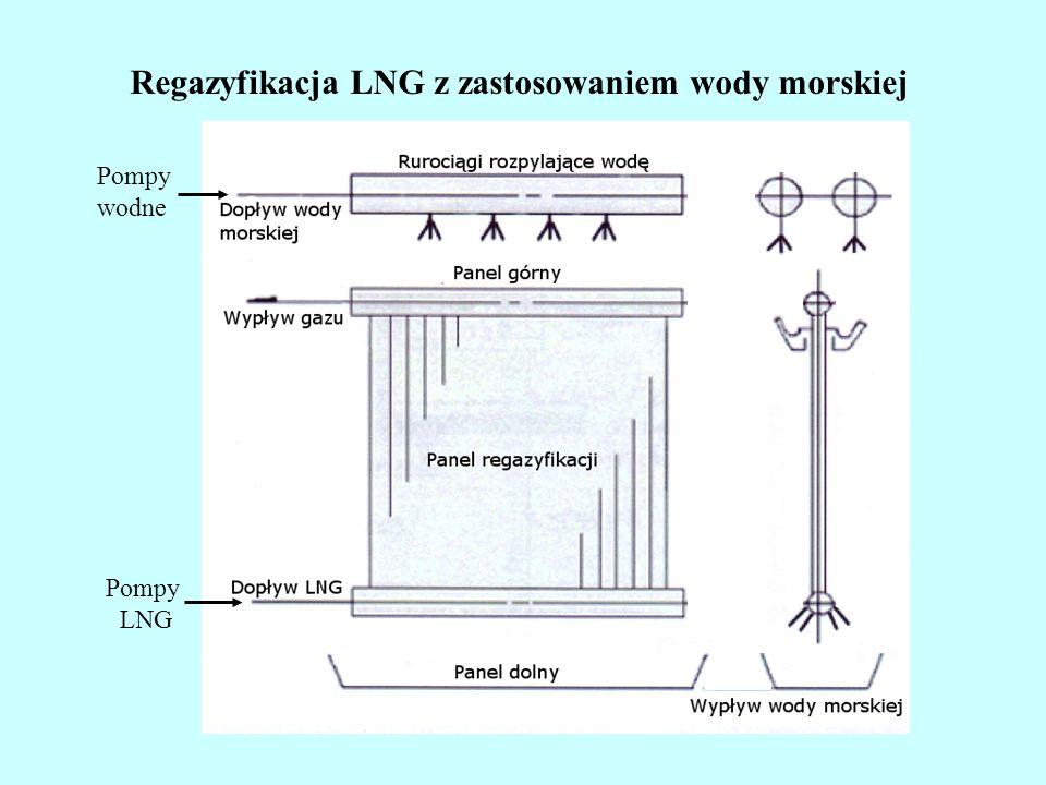 Pompy zanurzeniowe LNG Krioprom, OOO PKF, Odessa http://58351.ua.all.biz/pl/cat.php?oid=129573