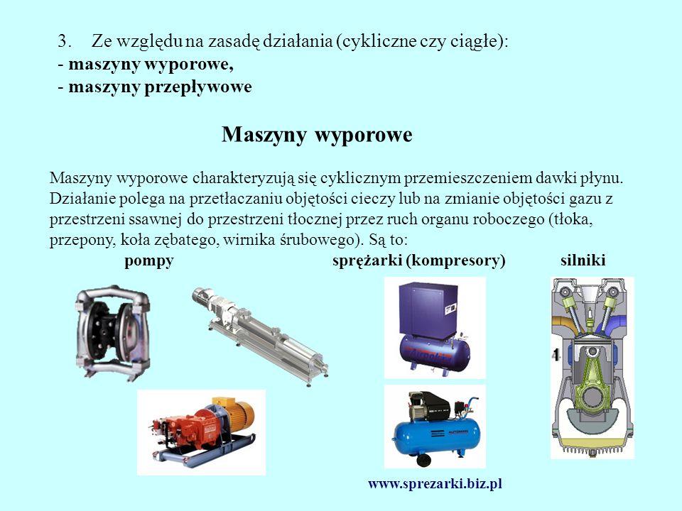 Pompa odśrodkowa Pompa wirowa krętna o wirniku odśrodkowym i o pojedynczej lub przestrzennej krzywiźnie łopatek.