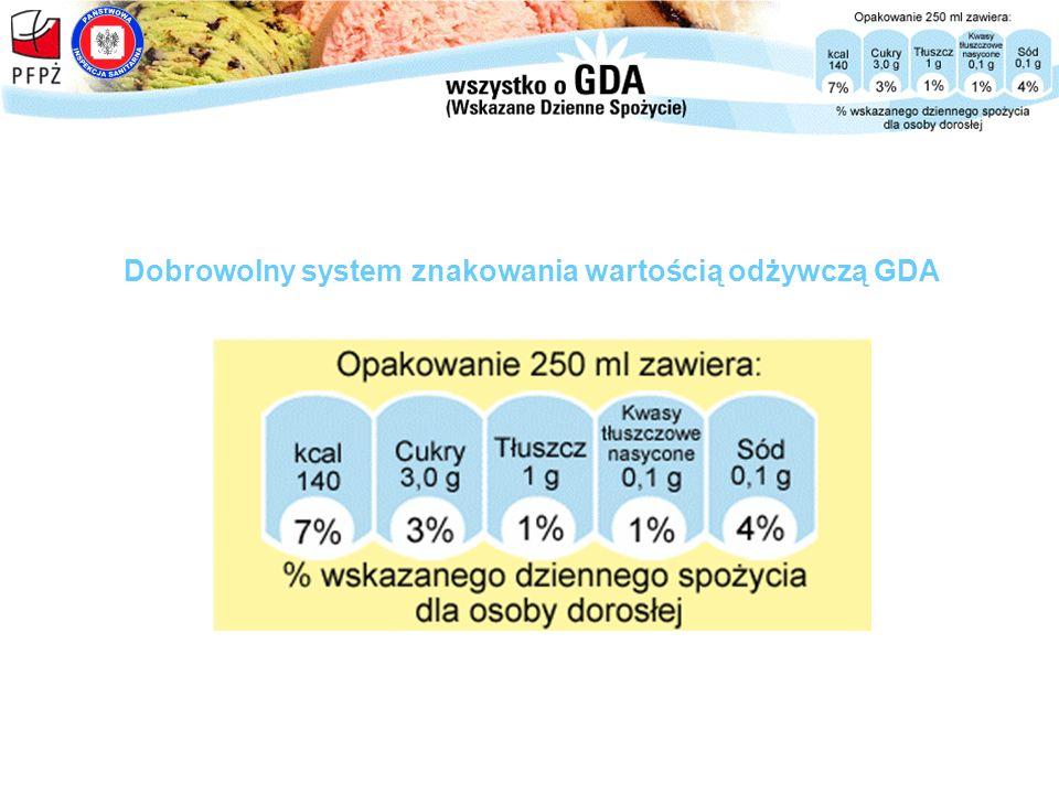 Dobrowolny system znakowania wartością odżywczą GDA