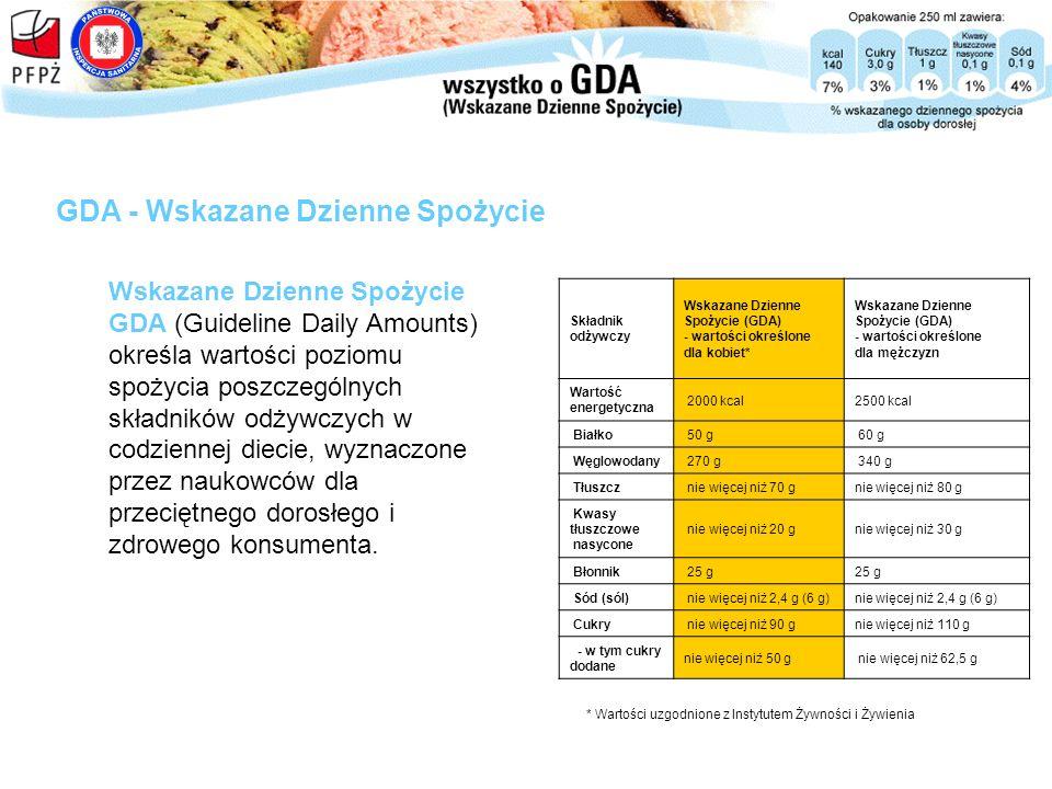 Wskazane Dzienne Spożycie GDA (Guideline Daily Amounts) określa wartości poziomu spożycia poszczególnych składników odżywczych w codziennej diecie, wy
