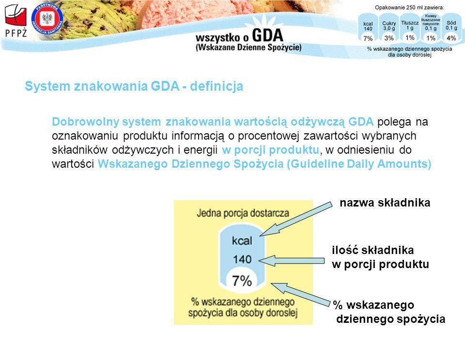 System znakowania GDA - definicja nazwa składnika ilość składnika w porcji produktu % wskazanego dziennego spożycia Dobrowolny system znakowania warto