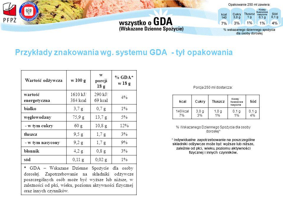 Przykłady znakowania wg. systemu GDA - tył opakowania Porcja 250 ml dostarcza: kcal Cukry Tłuszcz Kwasy tłuszczowe nasycone Sód 140 kcal 7% 3,0 g 3% 1