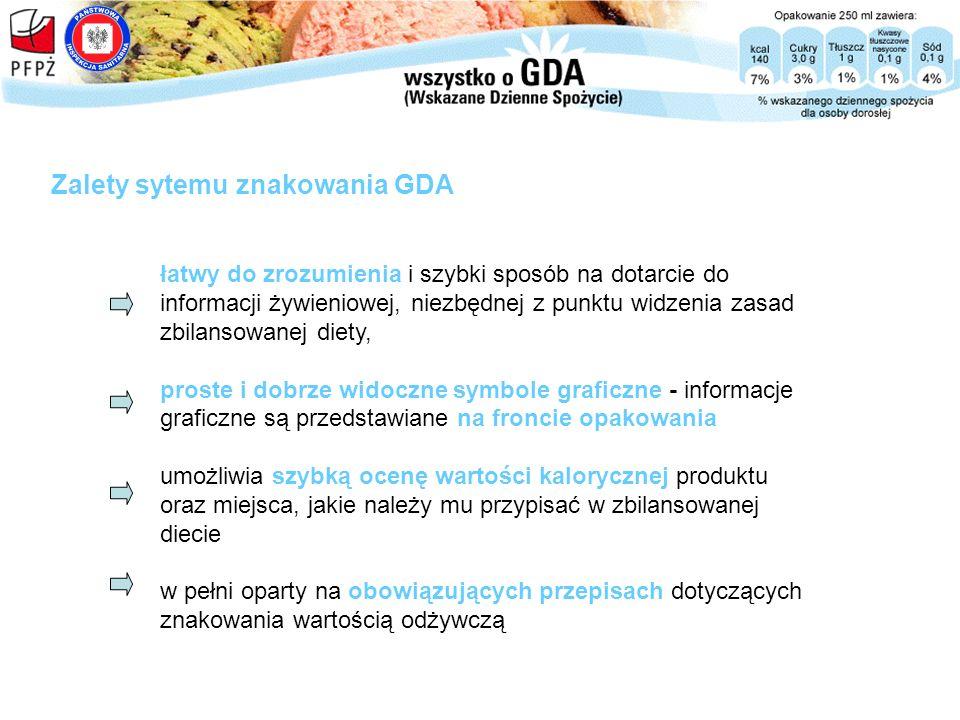 łatwy do zrozumienia i szybki sposób na dotarcie do informacji żywieniowej, niezbędnej z punktu widzenia zasad zbilansowanej diety, proste i dobrze wi