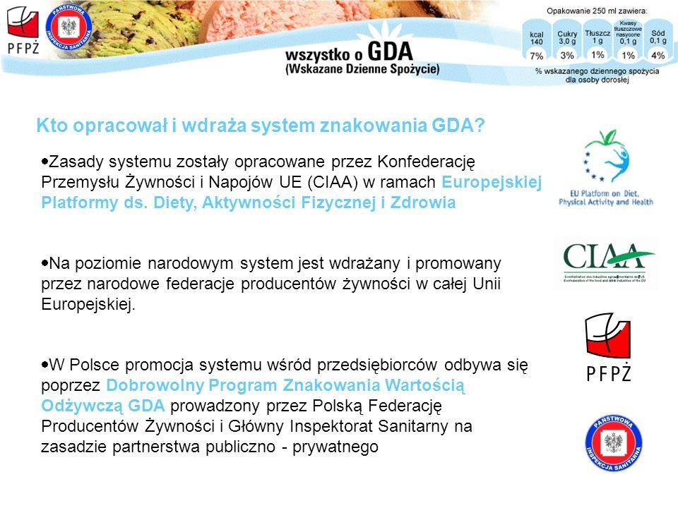 Zasady systemu zostały opracowane przez Konfederację Przemysłu Żywności i Napojów UE (CIAA) w ramach Europejskiej Platformy ds. Diety, Aktywności Fizy