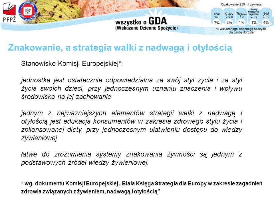 Znakowanie, a strategia walki z nadwagą i otyłością * wg. dokumentu Komisji Europejskiej Biała Księga Strategia dla Europy w zakresie zagadnień zdrowi