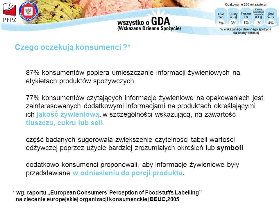 Znakowanie produktów spożywczych wartością odżywczą jest ważnym elementem edukacji żywieniowej konsumentów, w tym może być narzędziem stosowanym w profilaktyce otyłości i w efekcie wpływać na poprawę zdrowia publicznego Znakowanie produktu wartością odżywczą, ułatwia konsumentom podjęcie świadomej decyzji o zakupie Łatwa do zrozumienia i czytelna informacja pomaga w codziennym stosowaniu zasad zbilansowanej pod względem odżywczym i energetycznym diety Znakowanie wartością odżywczą na etykiecie pozwala konsumentowi zrozumieć, w jaki sposób korzystać z produktów, aby zachować dobry stan zdrowia Główne cele znakowania wartością odżywczą