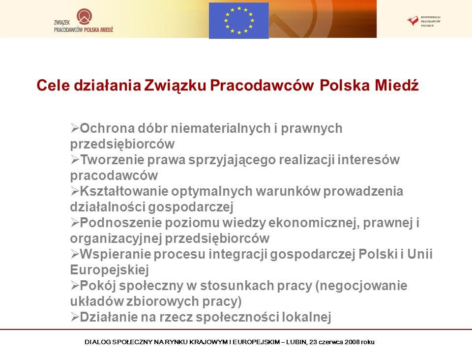 DIALOG SPOŁECZNY NA RYNKU KRAJOWYM I EUROPEJSKIM – LUBIN, 23 czerwca 2008 roku Cele działania Związku Pracodawców Polska Miedź Ochrona dóbr niemateria
