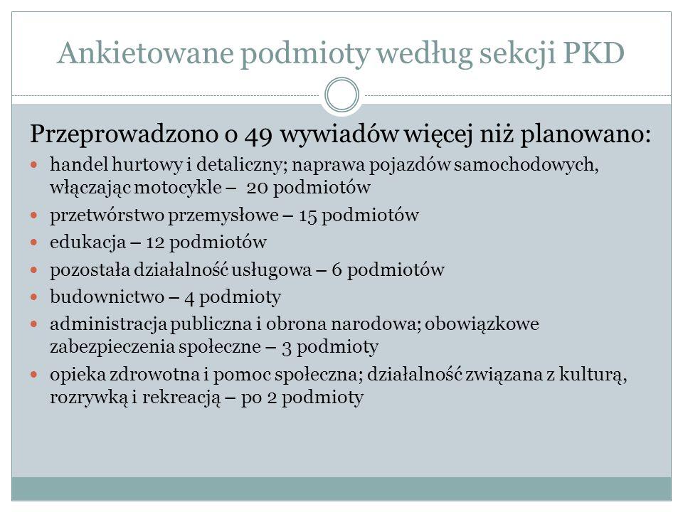 Dziękuję za uwagę.Wojewódzki Urząd Pracy w Toruniu ul.
