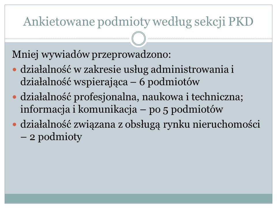 Ankietowane podmioty według sekcji PKD Mniej wywiadów przeprowadzono: działalność w zakresie usług administrowania i działalność wspierająca – 6 podmi