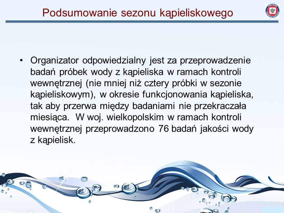 Podsumowanie sezonu kąpieliskowego Organizator odpowiedzialny jest za przeprowadzenie badań próbek wody z kąpieliska w ramach kontroli wewnętrznej (ni