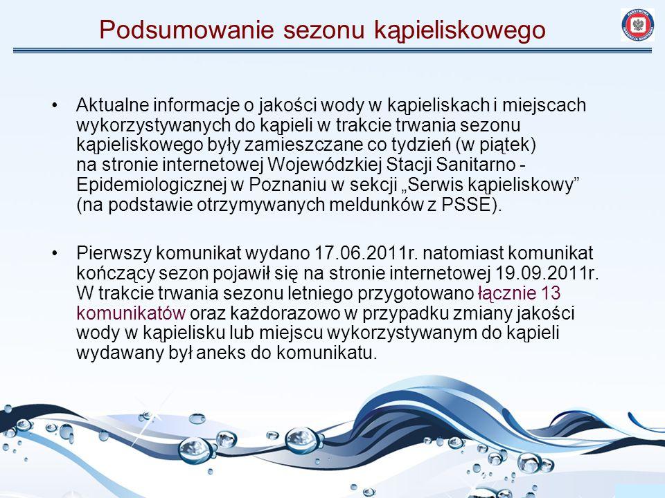 Podsumowanie sezonu kąpieliskowego Aktualne informacje o jakości wody w kąpieliskach i miejscach wykorzystywanych do kąpieli w trakcie trwania sezonu