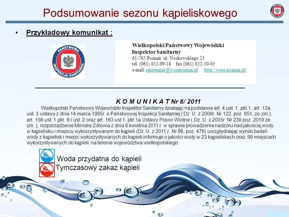 Podsumowanie sezonu kąpieliskowego Przykładowy komunikat : Wielkopolski Państwowy Wojewódzki Inspektor Sanitarny 61-785 Poznań ul. Noskowskiego 23 tel
