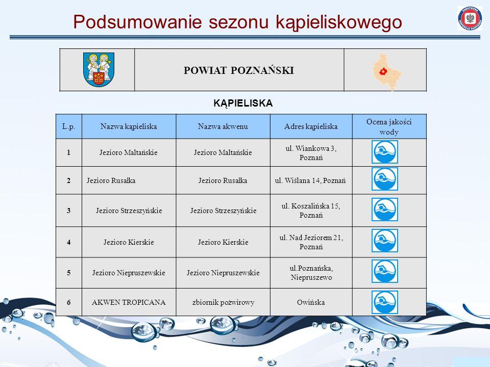 Podsumowanie sezonu kąpieliskowego POWIAT POZNAŃSKI KĄPIELISKA L.p.Nazwa kąpieliskaNazwa akwenuAdres kąpieliska Ocena jakości wody 1Jezioro Maltańskie