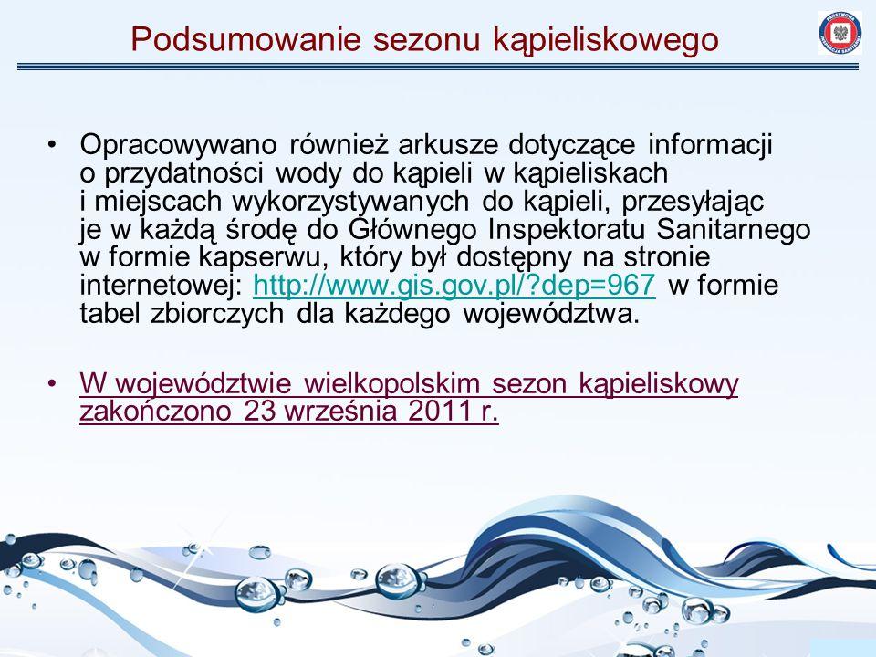 Podsumowanie sezonu kąpieliskowego Opracowywano również arkusze dotyczące informacji o przydatności wody do kąpieli w kąpieliskach i miejscach wykorzy