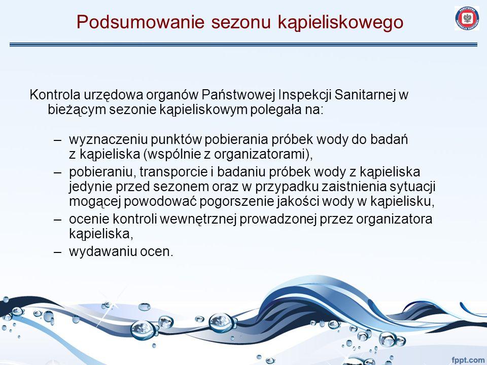 Kontrola urzędowa organów Państwowej Inspekcji Sanitarnej w bieżącym sezonie kąpieliskowym polegała na: –wyznaczeniu punktów pobierania próbek wody do