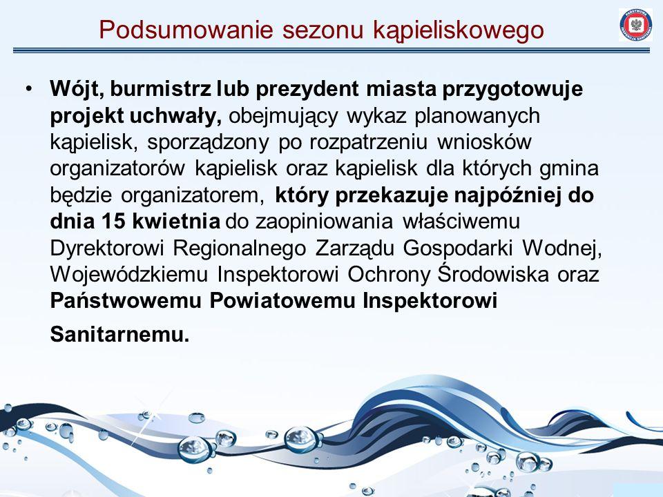 Podsumowanie sezonu kąpieliskowego W roku 2011 do powiatowych stacji sanitarno – epidemiologicznych w województwie wielkopolskim wpłynęły 34 wnioski o umieszczenie w wykazie kąpielisk.