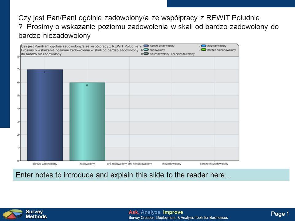 Page 1 Czy jest Pan/Pani ogólnie zadowolony/a ze współpracy z REWIT Południe ? Prosimy o wskazanie poziomu zadowolenia w skali od bardzo zadowolony do