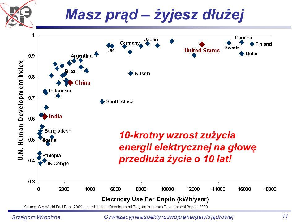 11 Cywilizacyjne aspekty rozwoju energetyki jądrowej Grzegorz Wrochna Masz prąd – żyjesz dłużej Source: CIA World Fact Book 2009, United Nations Devel