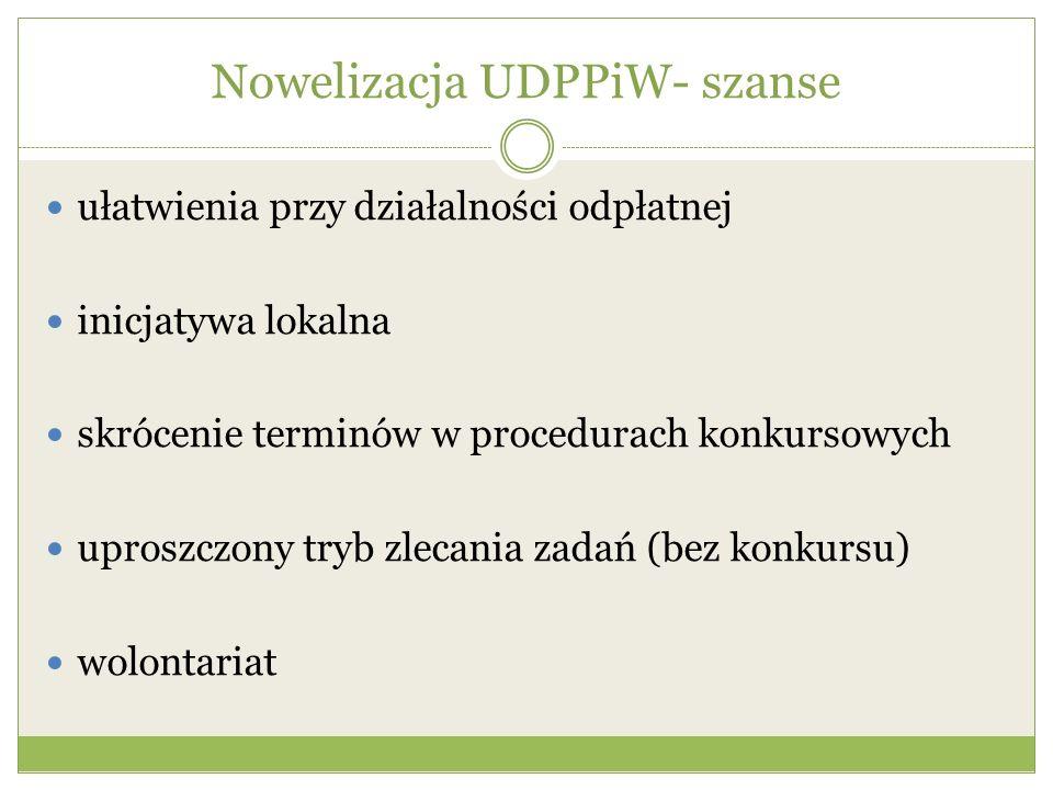 Nowelizacja UDPPiW- szanse ułatwienia przy działalności odpłatnej inicjatywa lokalna skrócenie terminów w procedurach konkursowych uproszczony tryb zl