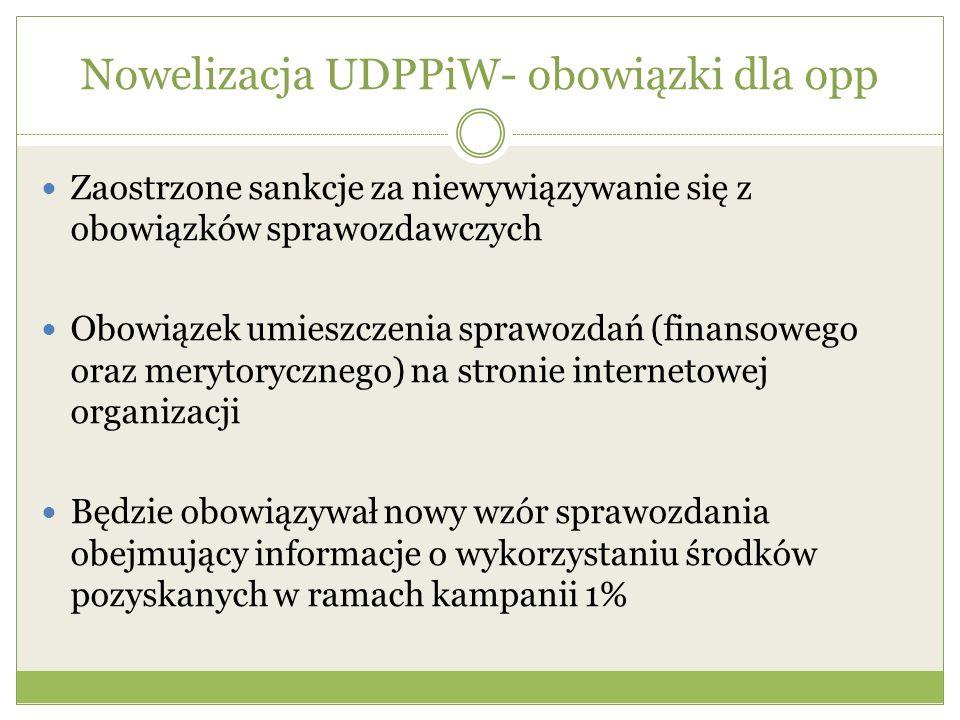 Nowelizacja UDPPiW- obowiązki dla opp Zaostrzone sankcje za niewywiązywanie się z obowiązków sprawozdawczych Obowiązek umieszczenia sprawozdań (finans