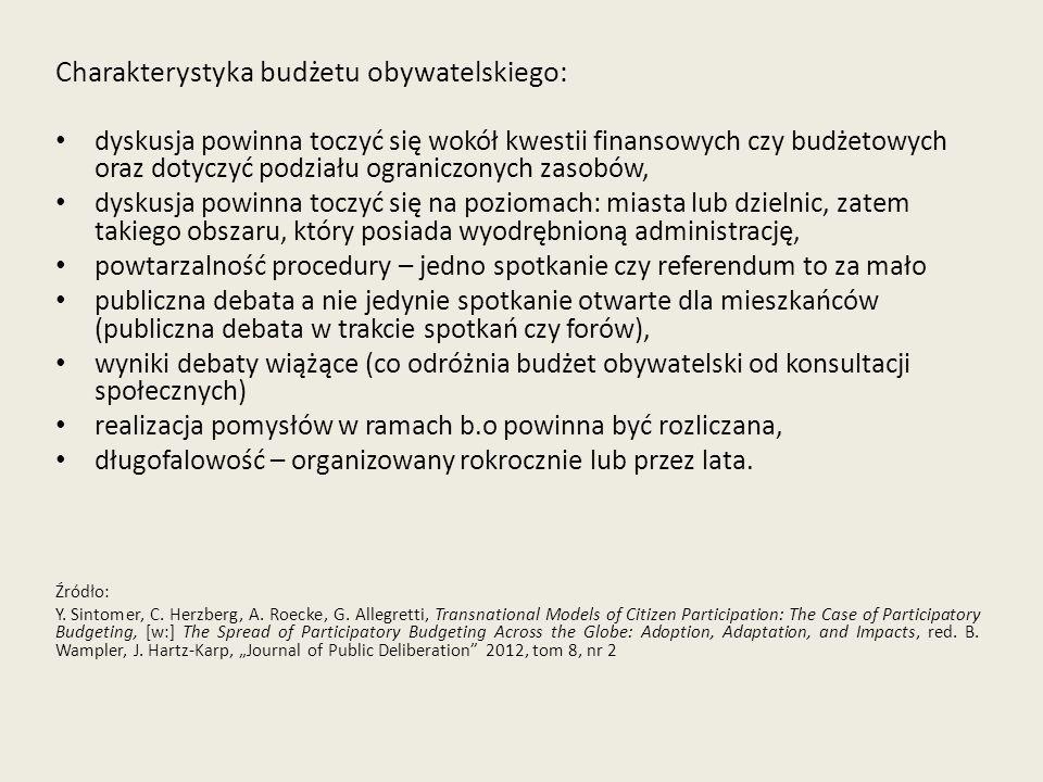Źródło: www.amitaba.republika.pl