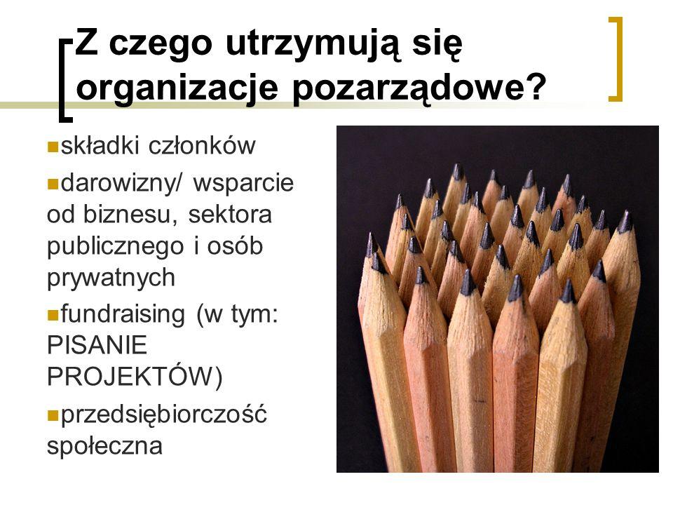 Z czego utrzymują się organizacje pozarządowe? składki członków darowizny/ wsparcie od biznesu, sektora publicznego i osób prywatnych fundraising (w t