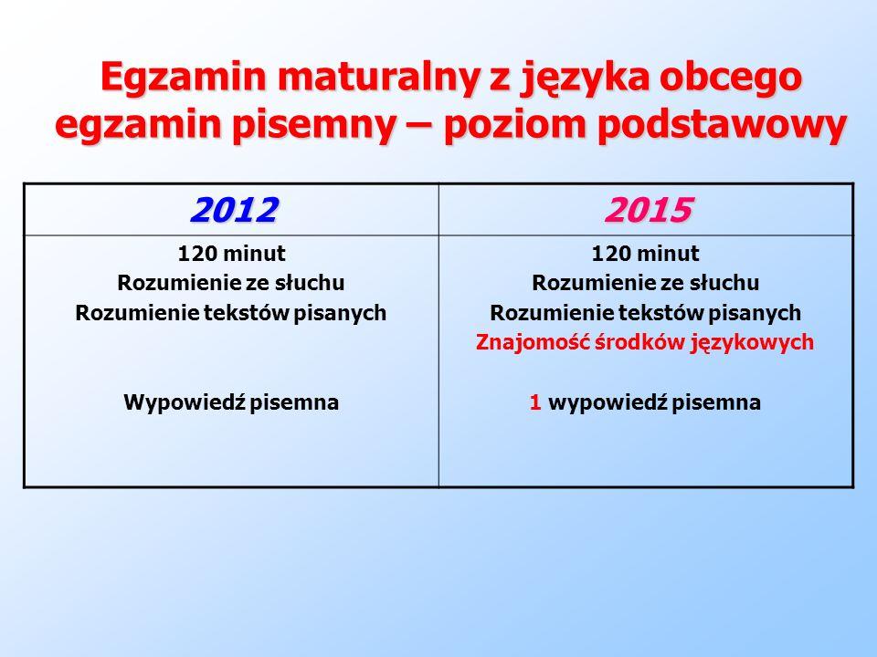 Podsumowanie Egzamin maturalny obowiązujący od 2015 roku nie powinien okazać się trudniejszy od obecnego.